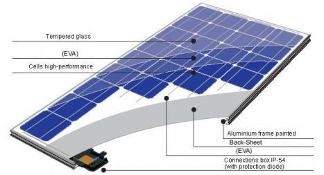 parts-of-solar-panel